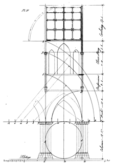 An attempt to define the geometric proportions of gothic architecture 1840 г. Иллюстрация 5. Готическая архитектура, иллюстрации из 16-и книг, часть 3-я. Архитектор Антон Булатецкий