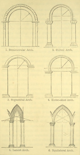 The principles of Gothic ecclesiastical architecture 1859 г. Иллюстрация 8. Готическая архитектура, иллюстрации из 16-и книг, часть 3-я. Архитектор Антон Булатецкий