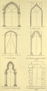 The principles of Gothic ecclesiastical architecture 1859 г. Иллюстрация 9. Готическая архитектура, иллюстрации из 16-и книг, часть 3-я. Архитектор Антон Булатецкий