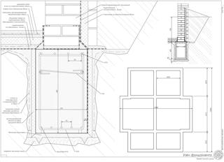 Разрез ленточного фундамента, строительный узел цоколя малоэтажного дома, Кирпичный дом с колоннами. Проект и фото строительства (часть1). Архитектор Антон Булатецкий