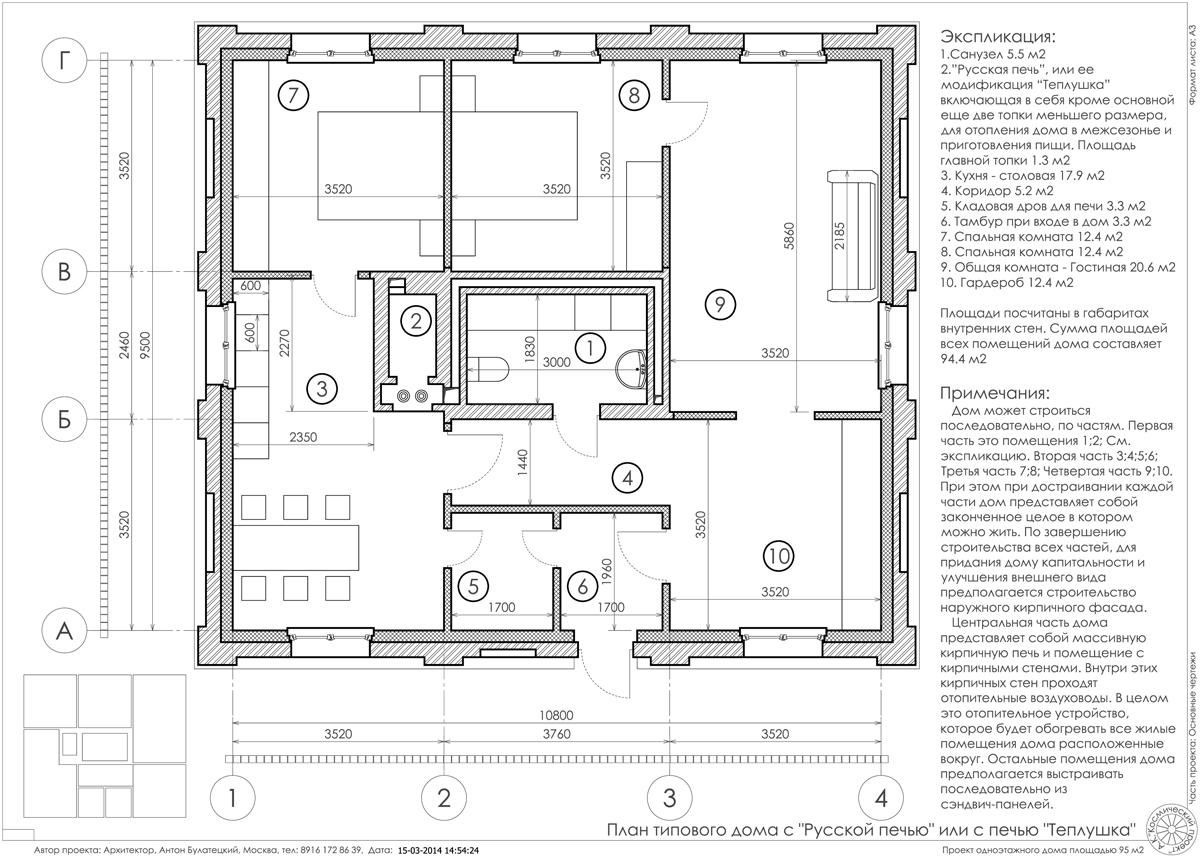 Загородный дом в стиле эклектика Индивидуальный проект